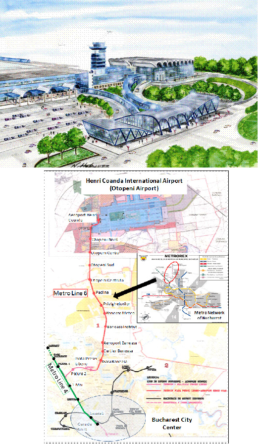 Bucharest International Airport Rail Access Link Project