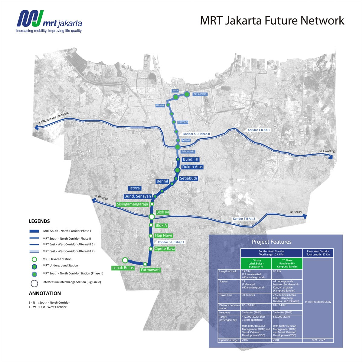 Operation and Maintenance Consulting Services for Project of Jakarta MRT System Phase 1 Lebak Bulus-Bundaran Hotel Indonesia